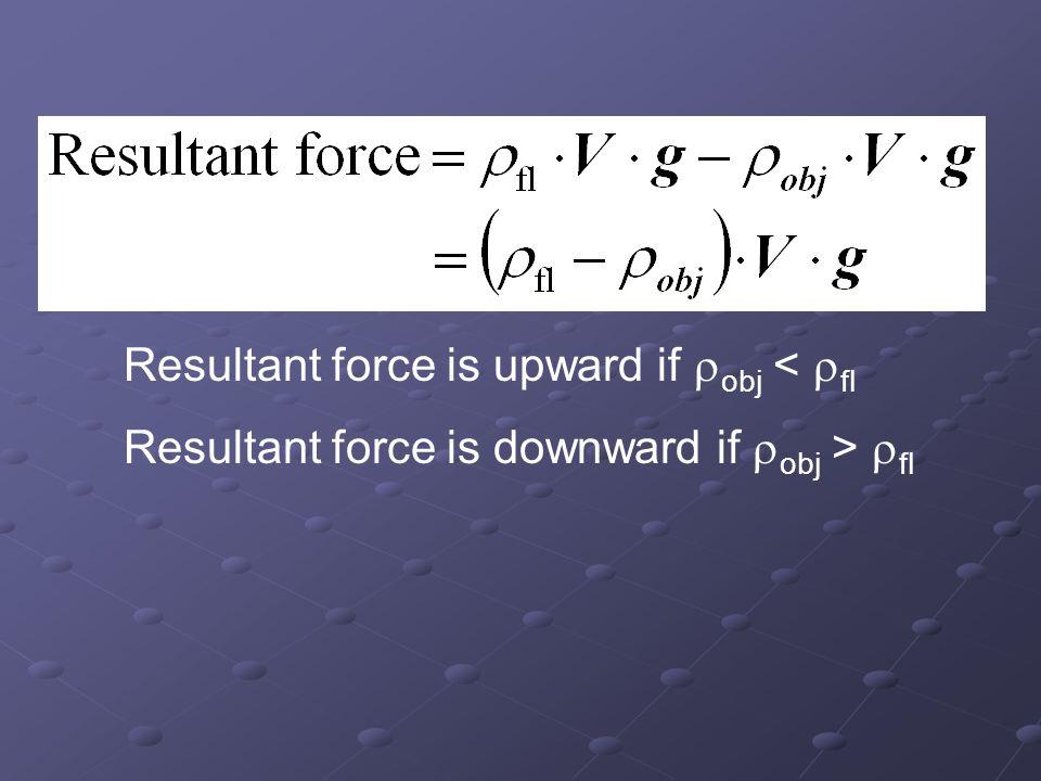 Resultant force is upward if  obj <  fl Resultant force is downward if  obj >  fl