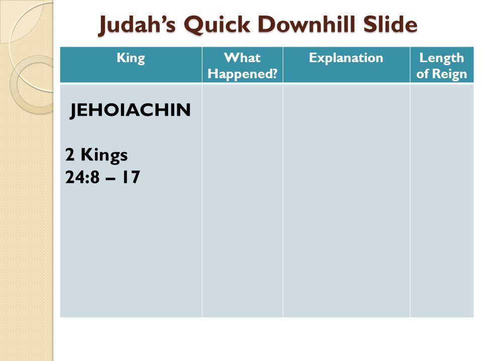 Judah's Quick Downhill Slide Judah's Quick Downhill Slide KingWhat Happened.