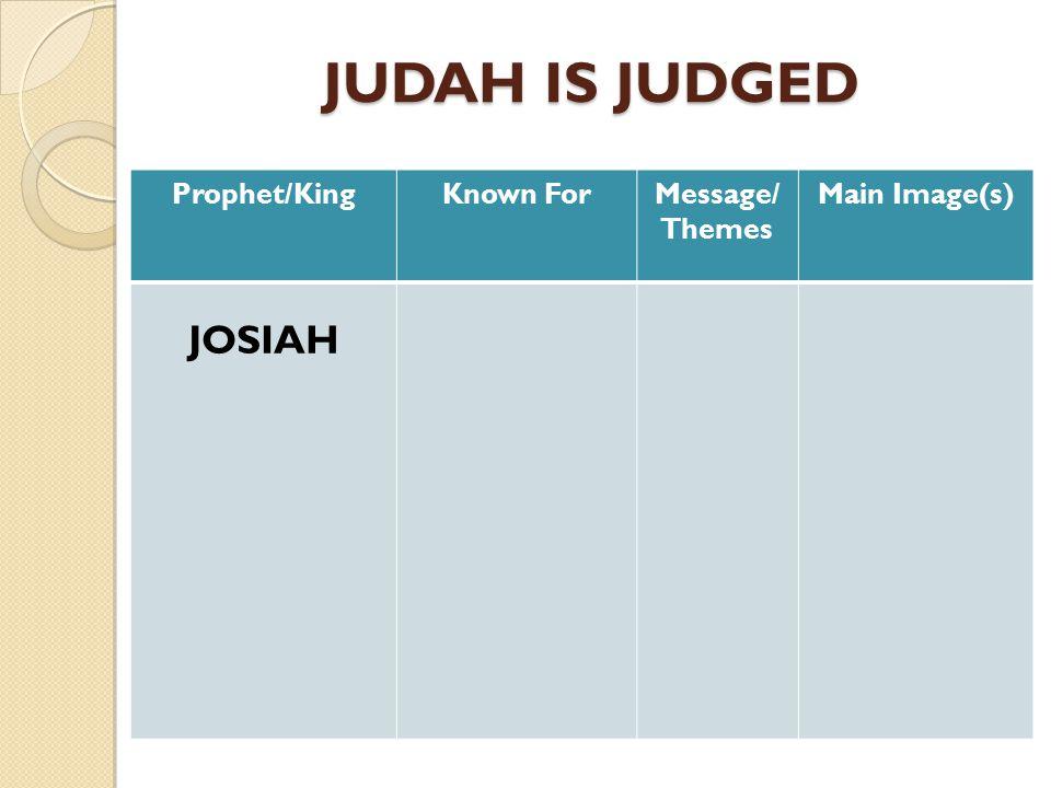 JUDAH IS JUDGED JUDAH IS JUDGED Prophet/KingKnown ForMessage/ Themes Main Image(s) JOSIAH
