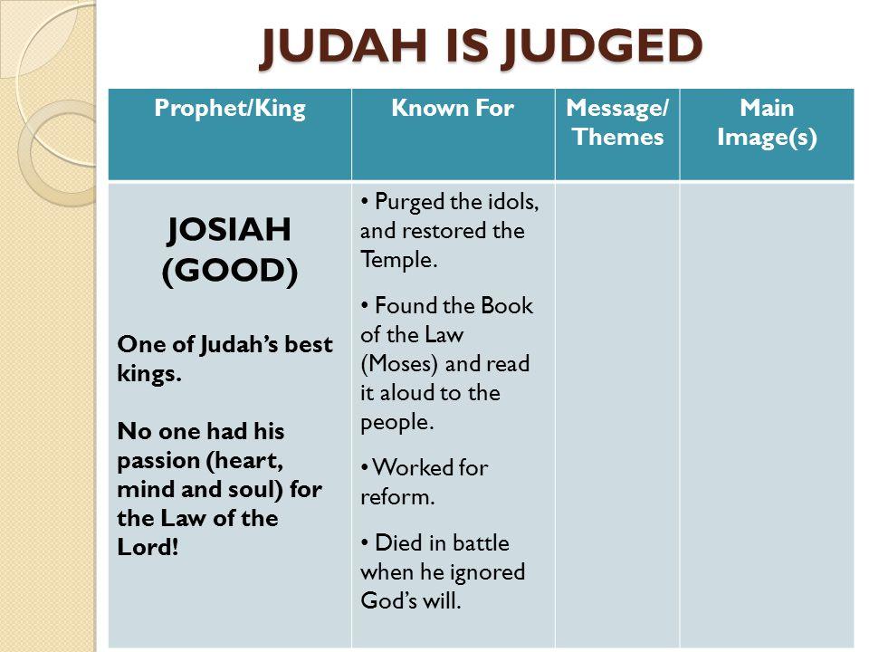 JUDAH IS JUDGED JUDAH IS JUDGED Prophet/KingKnown ForMessage/ Themes Main Image(s) JOSIAH (GOOD) One of Judah's best kings.