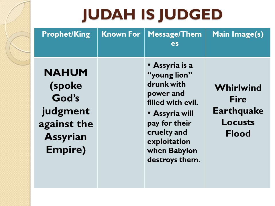 JUDAH IS JUDGED JUDAH IS JUDGED Prophet/KingKnown ForMessage/Them es Main Image(s) NAHUM (spoke God's judgment against the Assyrian Empire) Assyria is a young lion drunk with power and filled with evil.