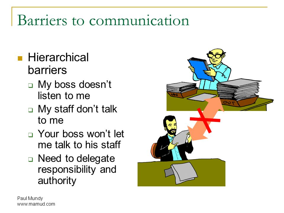 Paul Mundy www.mamud.com Barriers to communication Hierarchical barriers  My boss doesn't listen to me  My staff don't talk to me  Your boss won't let me talk to his staff  Need to delegate responsibility and authority