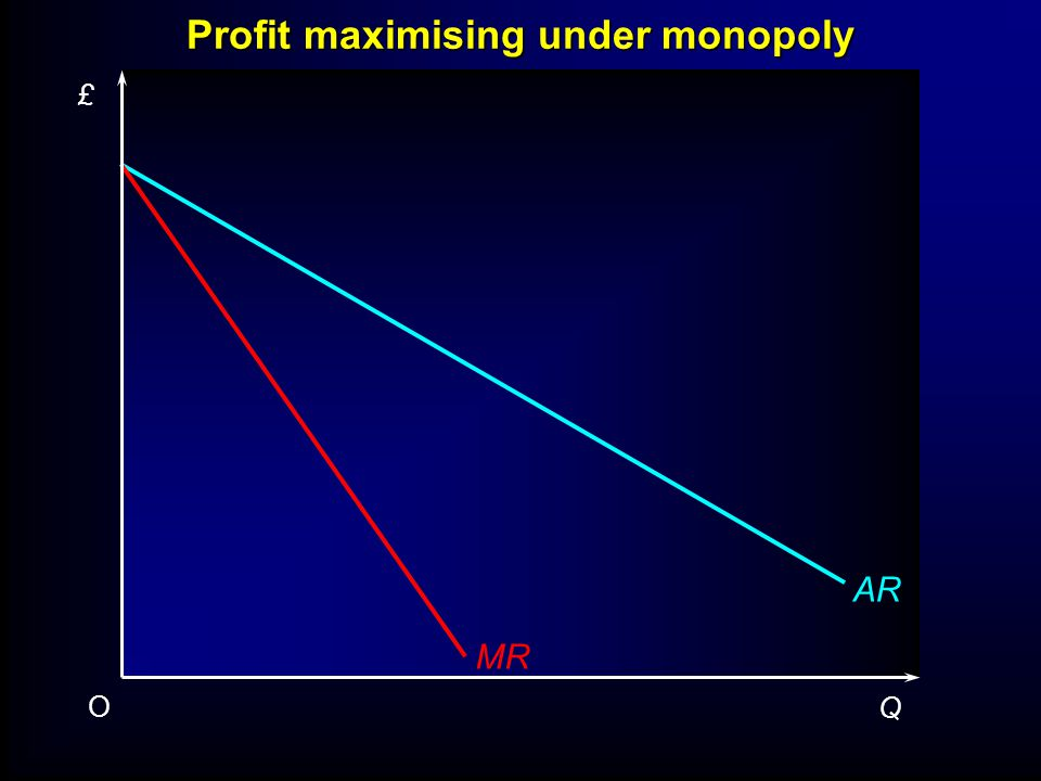 MONOPOLY Essential Characteristics of the monopolist's demand curve – –downward sloping – –MR below AR