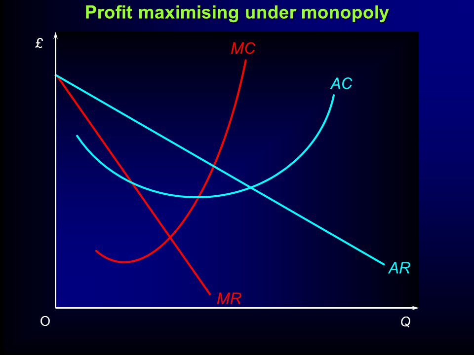 £ Q O MR AR Profit maximising under monopoly