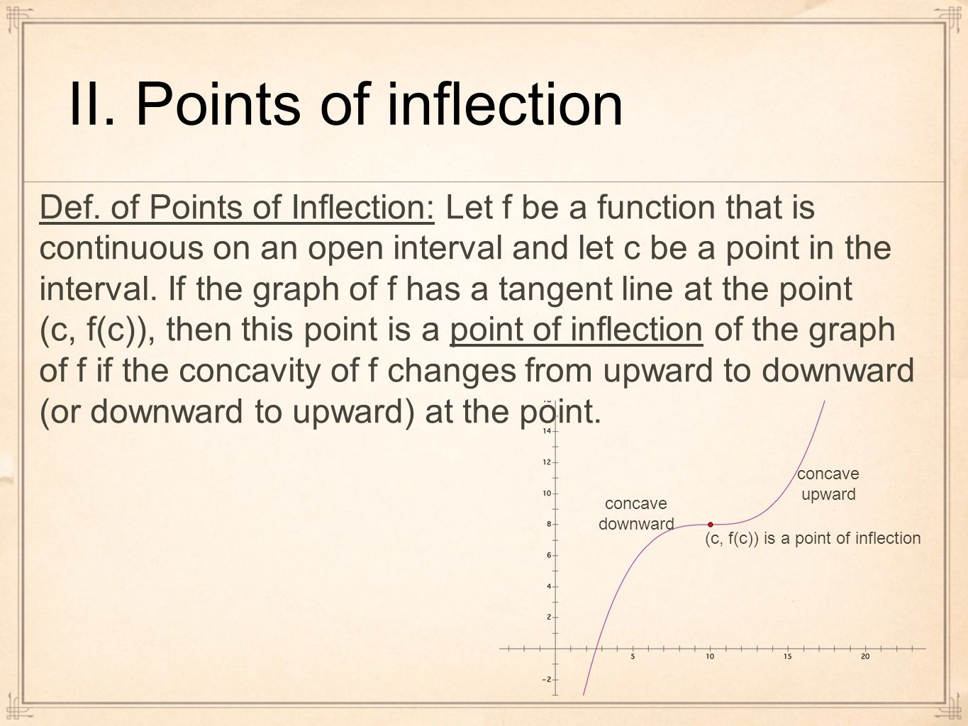 II. Points of inflection Def.