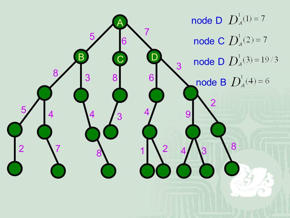 3 5 3 4 3 6 9 2 7 6 3 5 8 4 2 1 8 4 2 7 4 8 8 A B C D node D node C node D node B