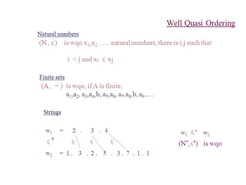Well Quasi Ordering N (N, )is wqo x 1,x 2 ……natural numbers, there is i,j such that i < j and x i x j Natural numbers A (A, = )is wqo, if A is finite, a 1,a 2, a 3,a 4,b, a 5,a 6, a 7,a 8,b, a 9 ….