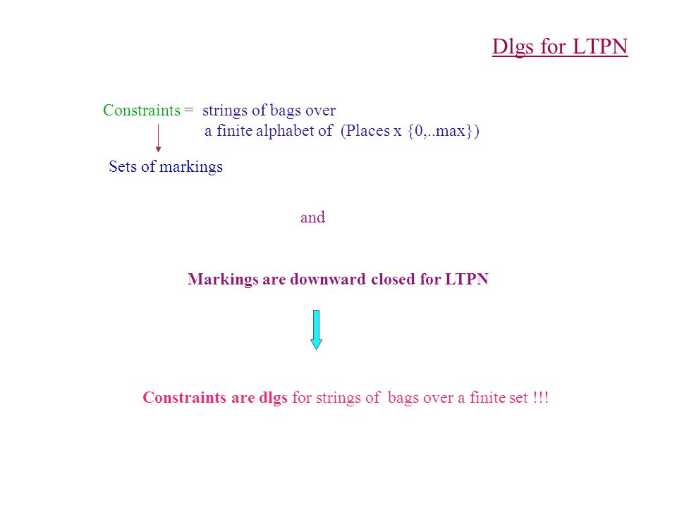 Dlgs for LTPN Markings are downward closed for LTPN Constraints = strings of bags over a finite alphabet of (Places x {0,..max}) Sets of markings and Constraints are dlgs for strings of bags over a finite set !!!