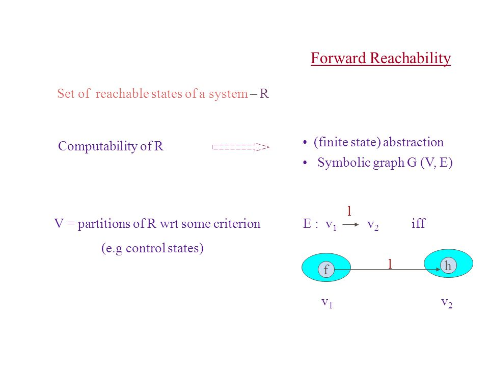 Forward Reachability (contd.) If G satisfies a safetyproperty G simulates the transition system.
