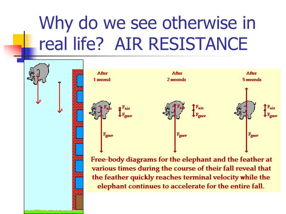 Why do we see otherwise in real life AIR RESISTANCE