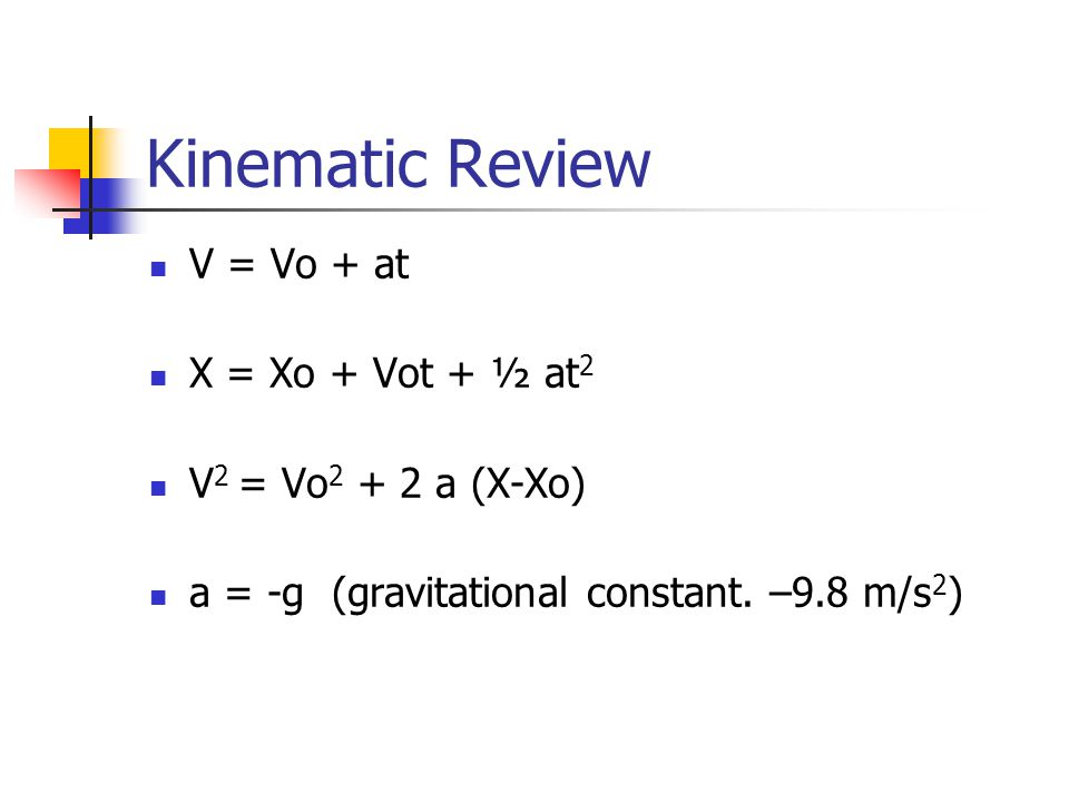 Kinematic Review V = Vo + at X = Xo + Vot + ½ at 2 V 2 = Vo a (X-Xo) a = -g (gravitational constant.