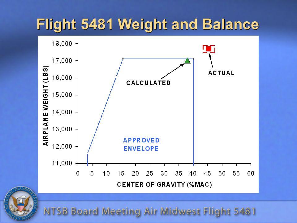 Flight 5481 Weight and Balance