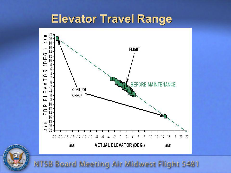 Elevator Travel Range