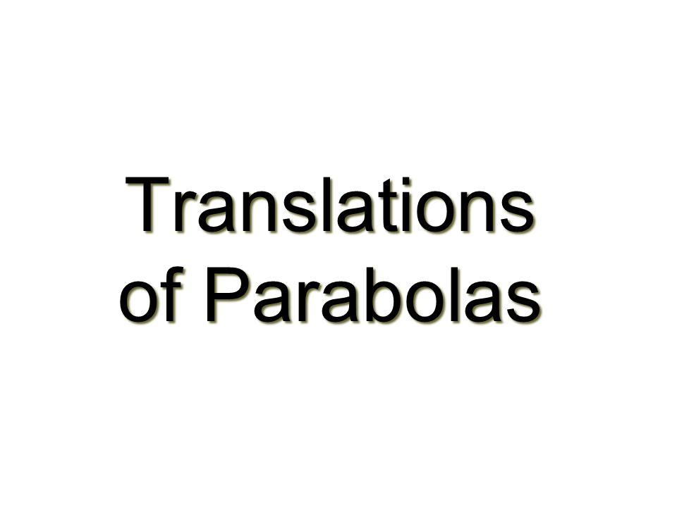 Translations of Parabolas