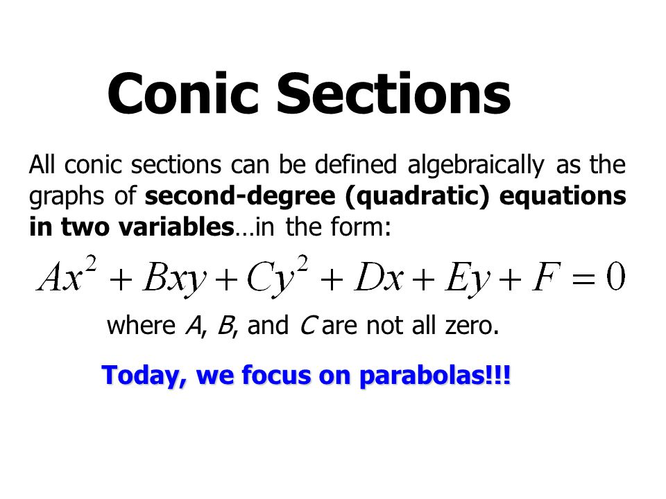 Definition: Parabola A parabola is the set of all points in a plane equidistant from a particular line (the directrix) and a particular point (the focus) in the plane.