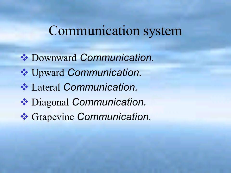 Communication system  Downward Communication.  Upward Communication.  Lateral Communication.  Diagonal Communication.  Grapevine Communication.
