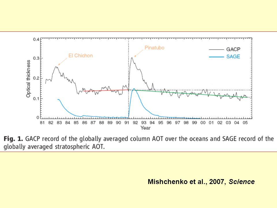 Mishchenko et al., 2007, Science