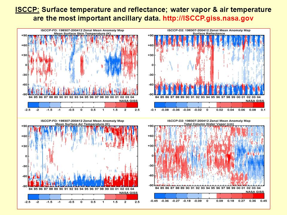 ISCCP: Surface temperature and reflectance; water vapor & air temperature are the most important ancillary data.