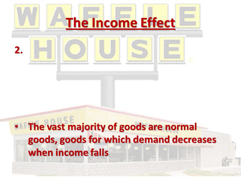 The Income Effect 2.