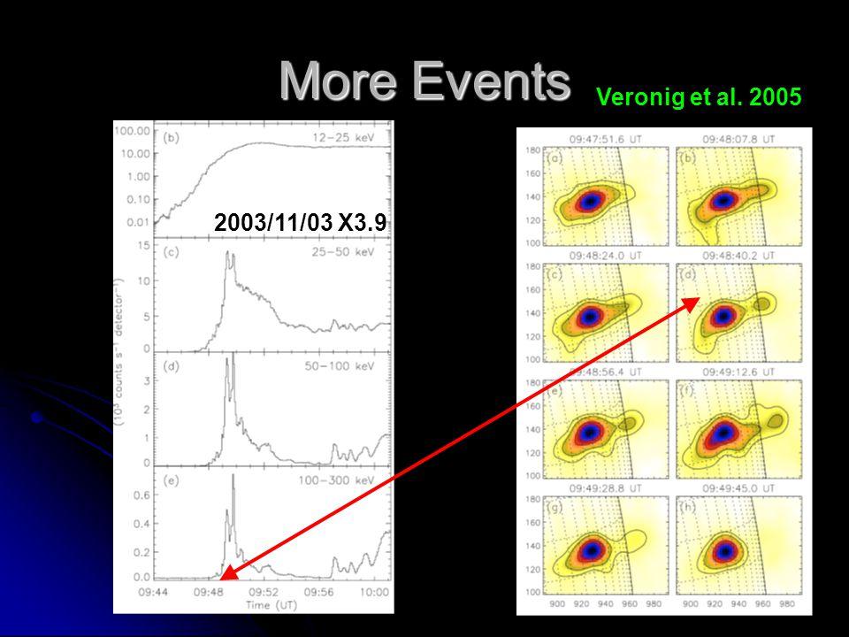 More Events 2003/11/03 X3.9 Veronig et al. 2005