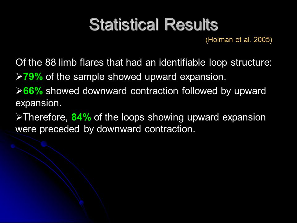 Statistical Results 10-25 keV Of the 88 limb flares that had an identifiable loop structure:  79% of the sample showed upward expansion.  66% showed
