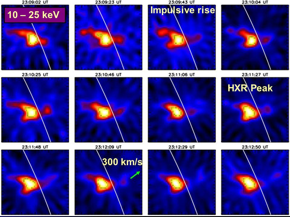 10 – 25 keV Impulsive rise HXR Peak 300 km/s