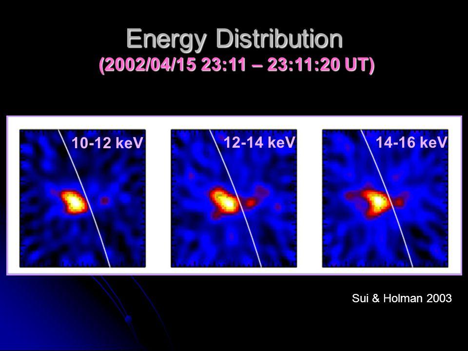 10-12 keV 12-14 keV14-16 keV Energy Distribution (2002/04/15 23:11 – 23:11:20 UT) Sui & Holman 2003