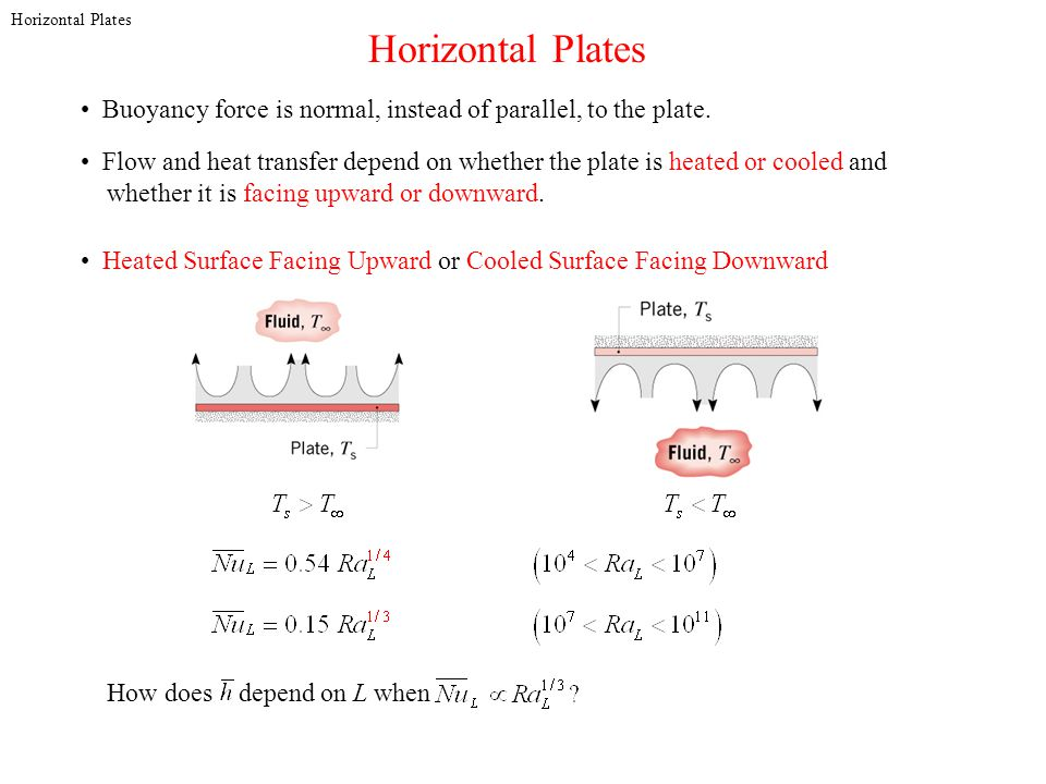 Horizontal Plates Buoyancy force is normal, instead of parallel, to the plate. Flow and heat transfer depend on whether the plate is heated or cooled