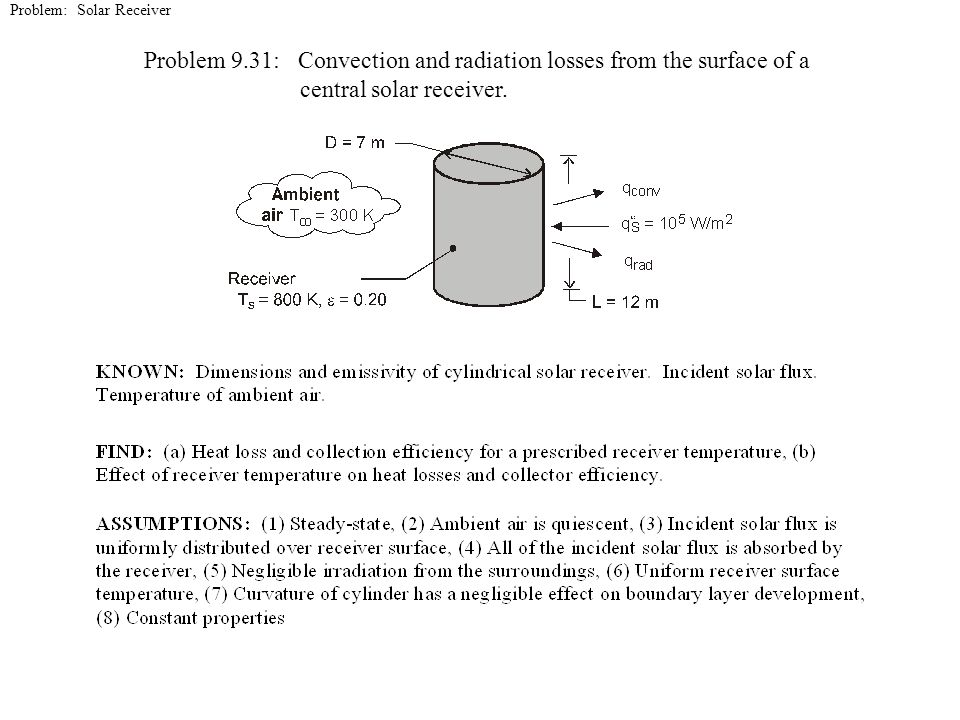 Problem: Solar Receiver Problem 9.31: Convection and radiation losses from the surface of a central solar receiver.