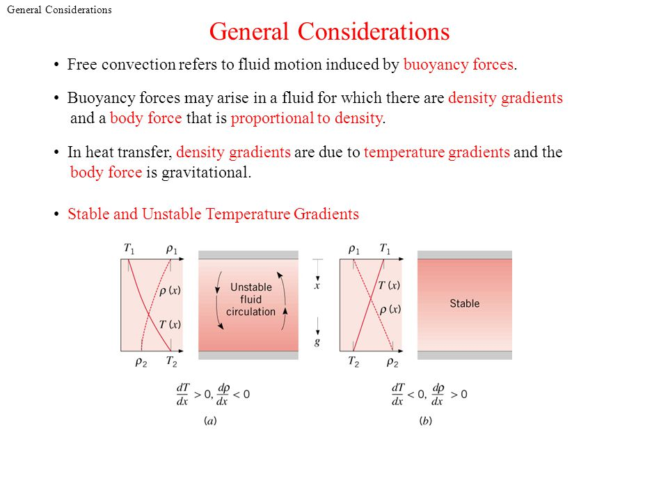 General Considerations Free convection refers to fluid motion induced by buoyancy forces. Buoyancy forces may arise in a fluid for which there are den