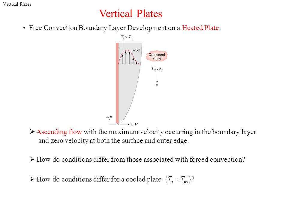 Vertical Plates (cont) Form of the x-Momentum Equation for Laminar Flow Net Momentum Fluxes ( Inertia Forces) Buoyancy ForceViscous Force  Temperature dependence requires that solution for u (x,y) be obtained concurrently with solution of the boundary layer energy equation for T (x,y).