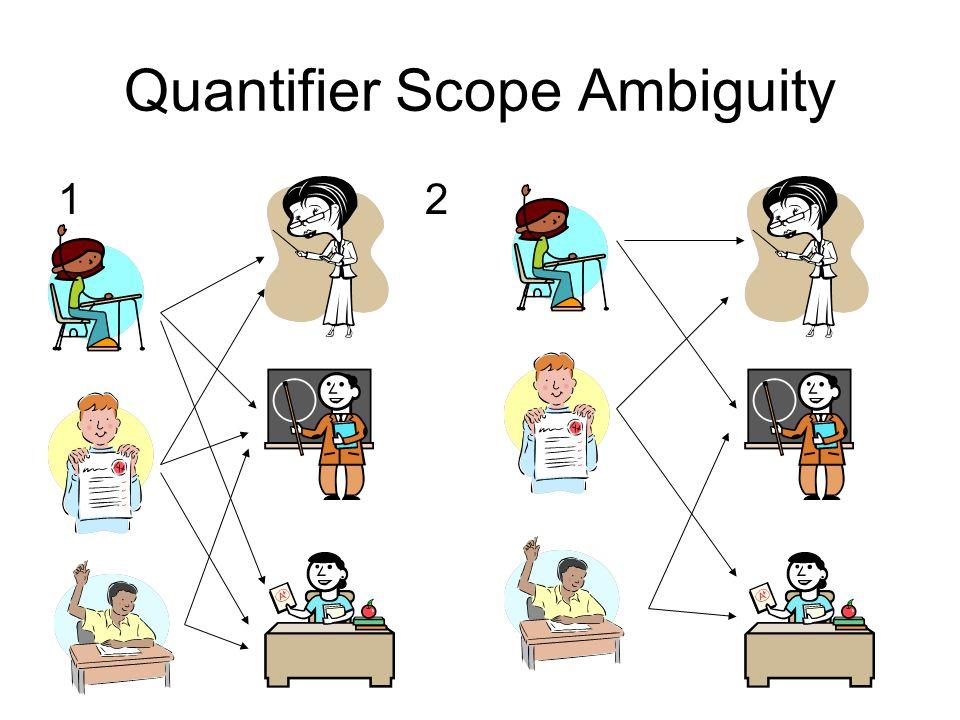Quantifier Scope Ambiguity 1 2