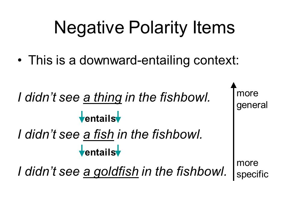 Negative Polarity Items This is a downward-entailing context: I didn't see a thing in the fishbowl.