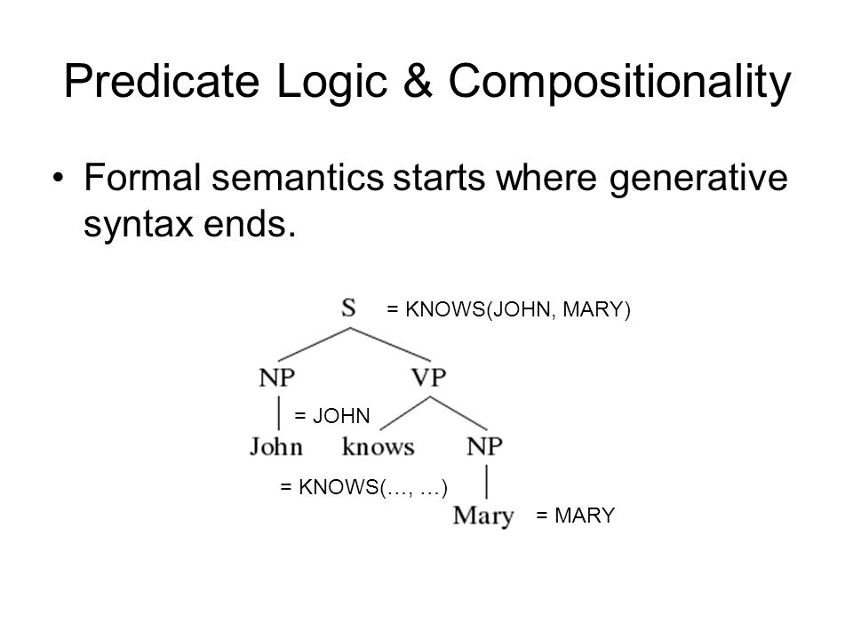 Predicate Logic & Compositionality Formal semantics starts where generative syntax ends.