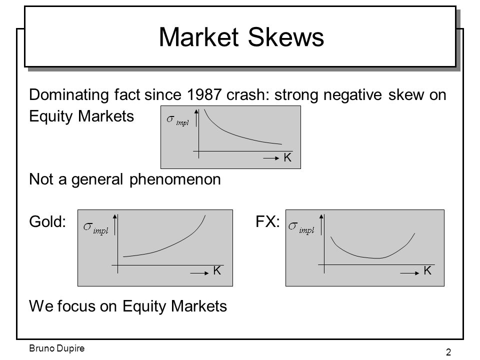 Bruno Dupire 2 Market Skews Dominating fact since 1987 crash: strong negative skew on Equity Markets Not a general phenomenon Gold: FX: We focus on Equity Markets K KK