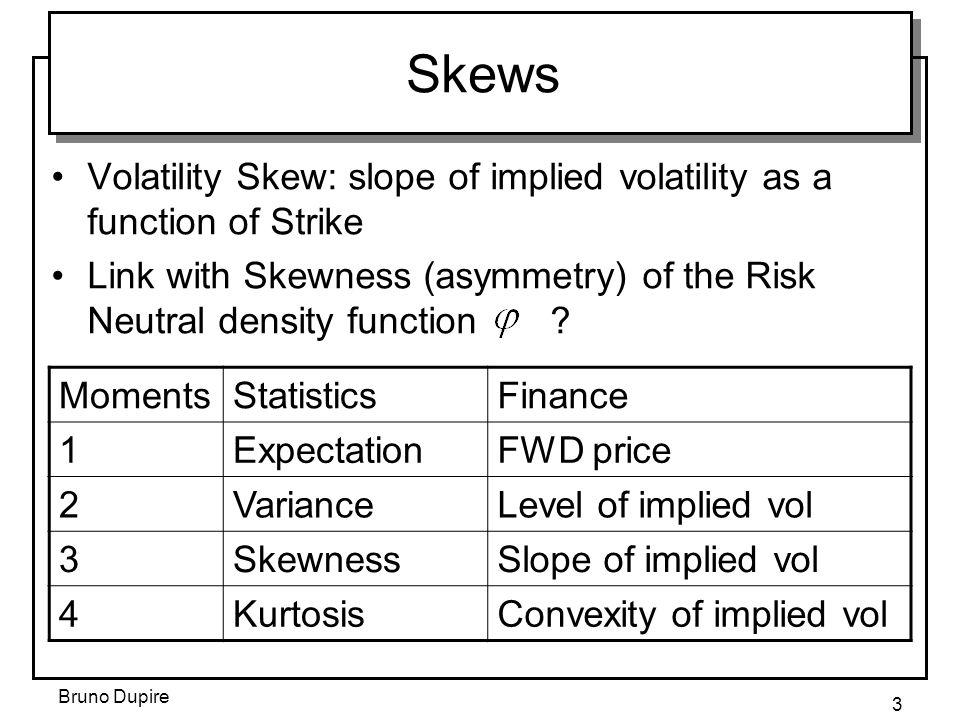 Bruno Dupire 14 A Brief History of Volatility (3) Heston 1993, semi-analytical formulae.