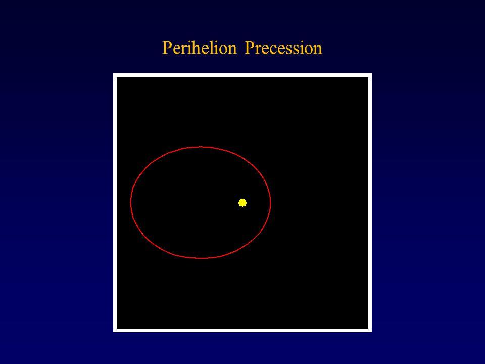 Perihelion Precession