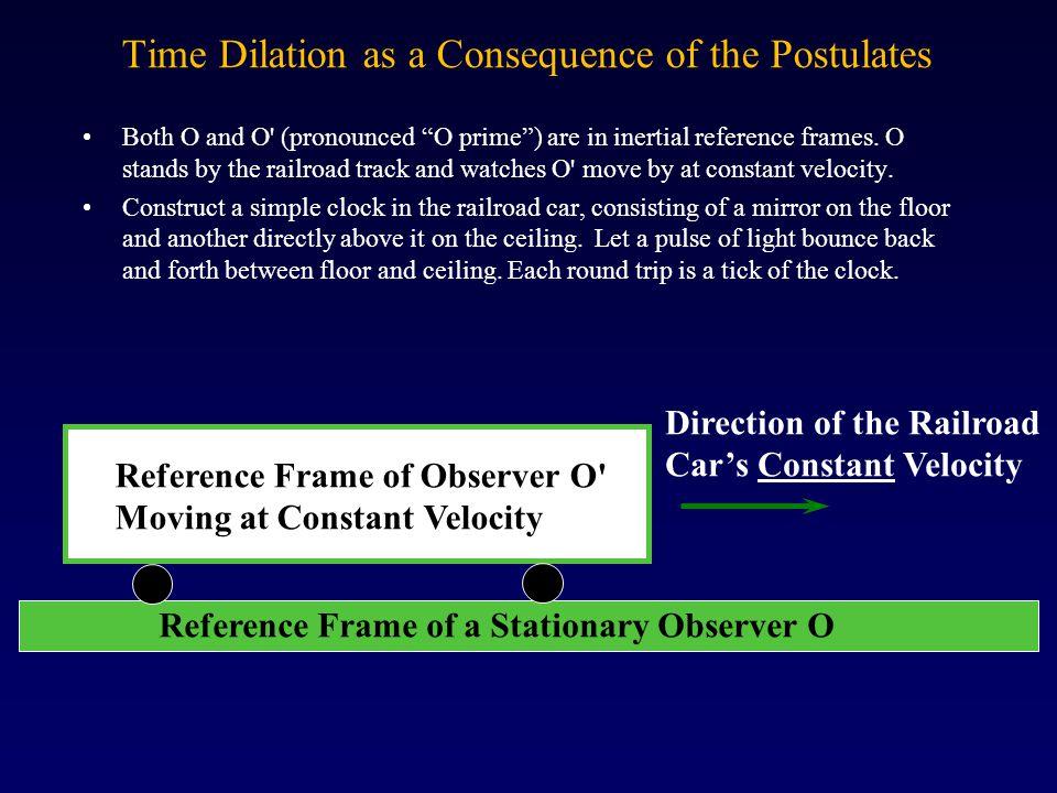 Time per Tick as Measured by O ' t up t down L c = the speed of light = 3.00×10 8 m/s O sees the light having only vertical motion.