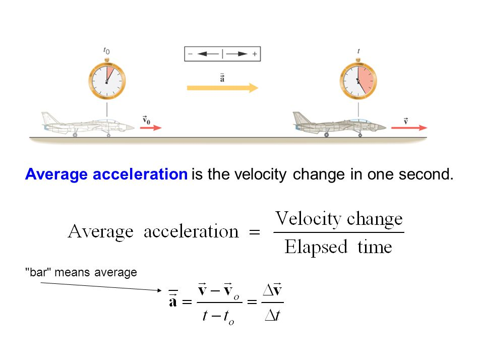 Average acceleration is the velocity change in one second. bar means average