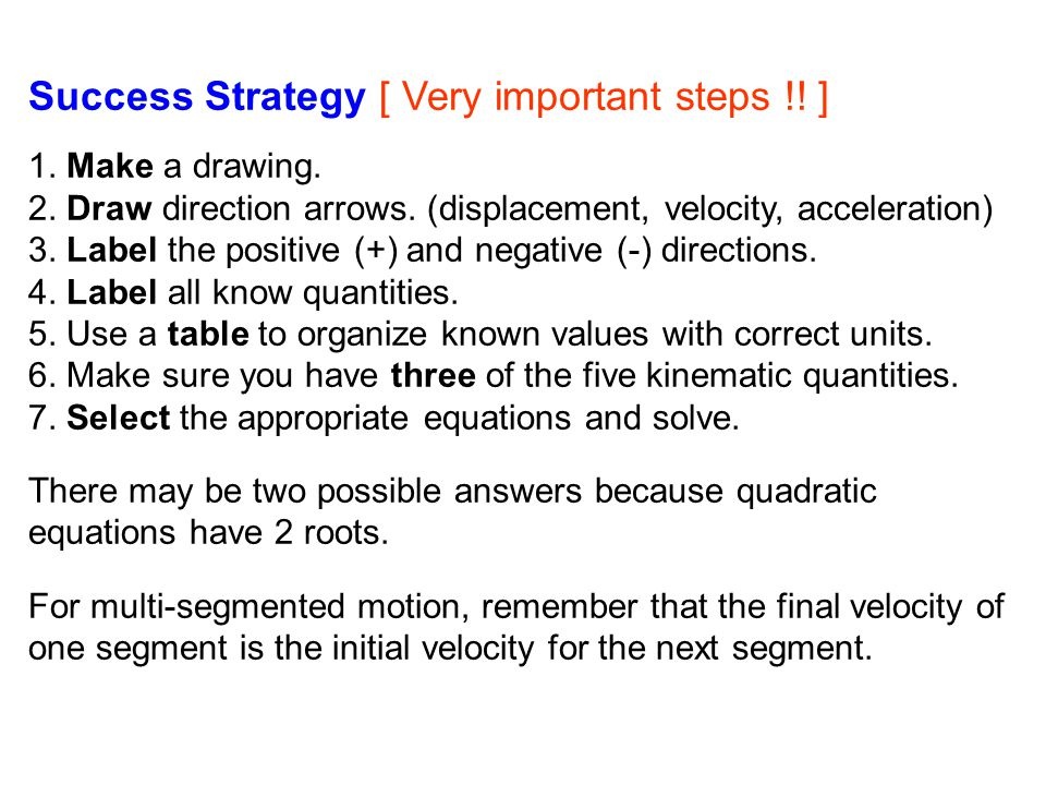 Success Strategy [ Very important steps !.] 1. Make a drawing.