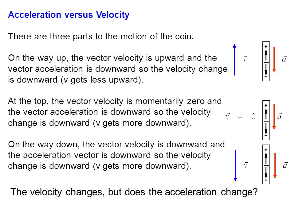 Acceleration versus Velocity There are three parts to the motion of the coin.