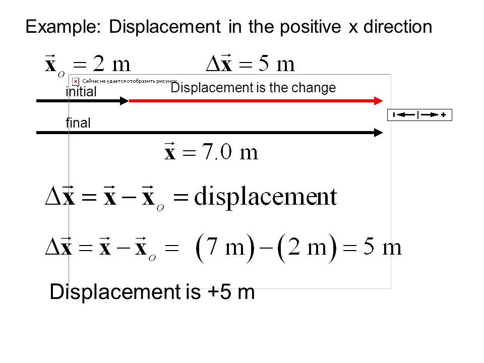 Example: Displacement in the positive x direction initial Displacement is the change final Displacement is +5 m