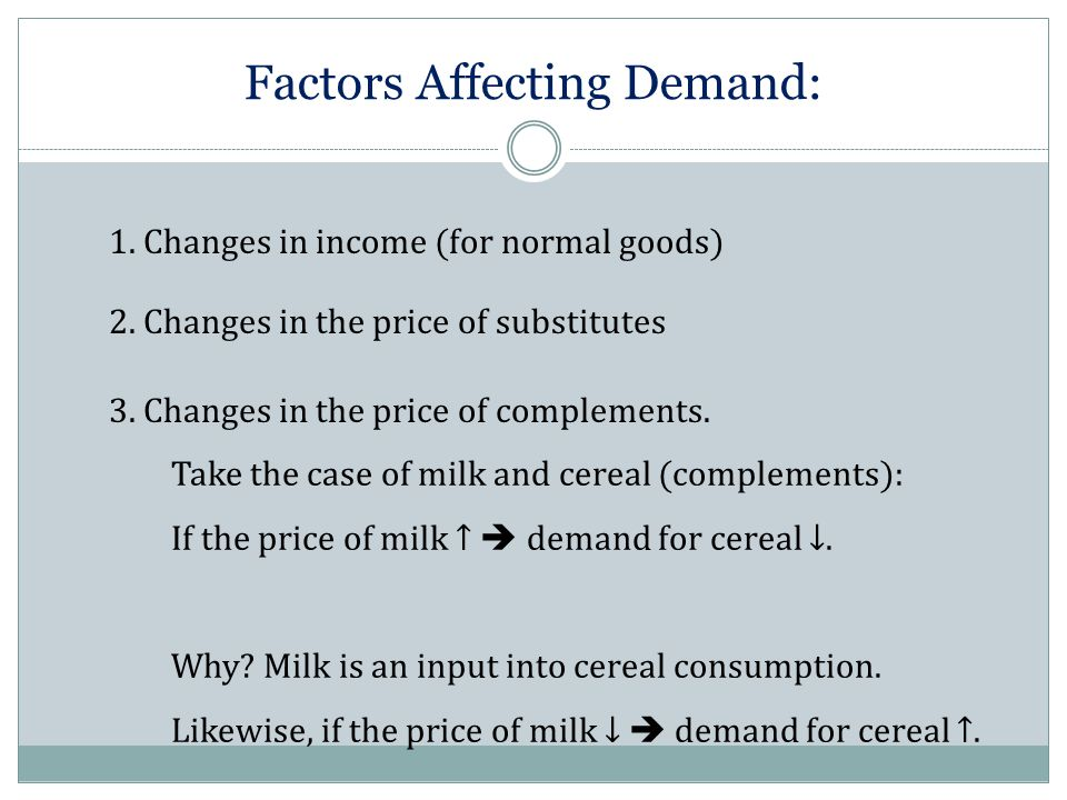 Factors Affecting Demand: 1. Changes in income (for normal goods) 2.