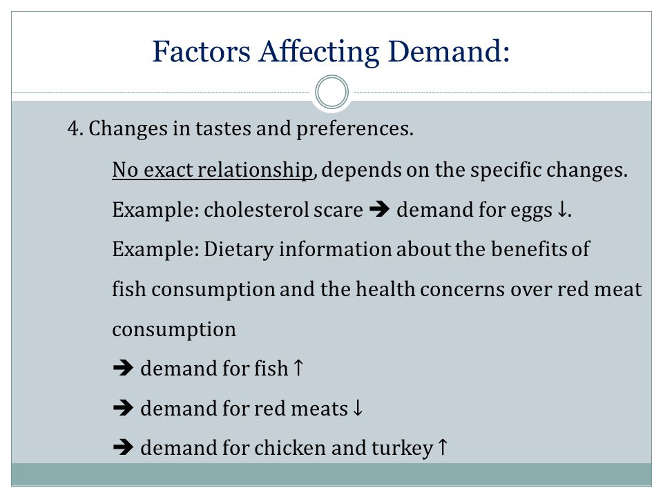 Factors Affecting Demand: 4. Changes in tastes and preferences.