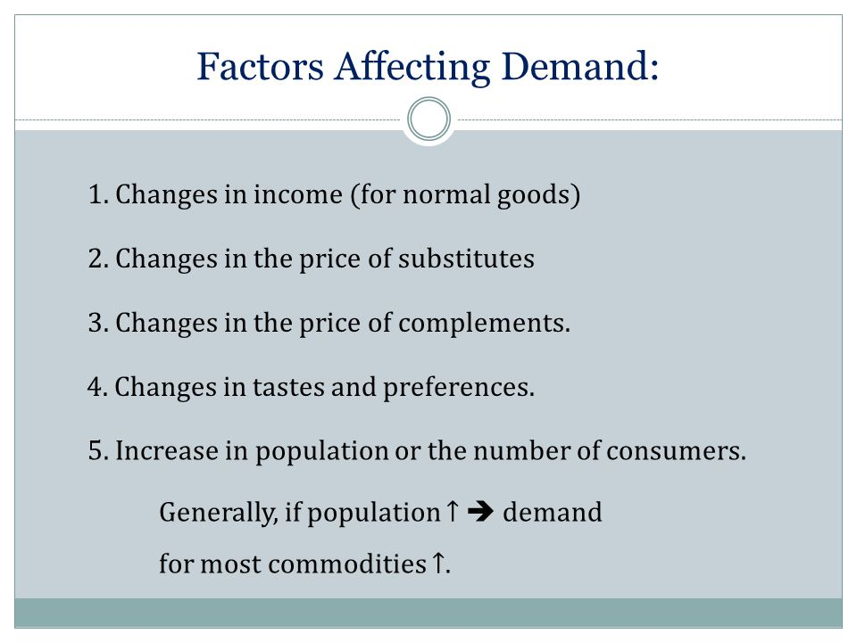 Factors Affecting Demand: 1. Changes in income (for normal goods) 2. Changes in the price of substitutes 3. Changes in the price of complements. 4. Ch