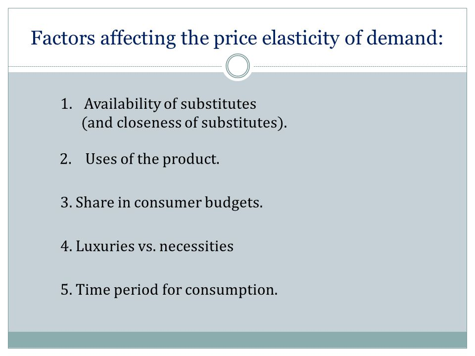 Factors affecting the price elasticity of demand: 1.Availability of substitutes (and closeness of substitutes).