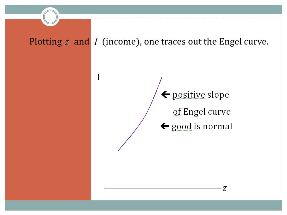 Plotting and (income), one traces out the Engel curve.
