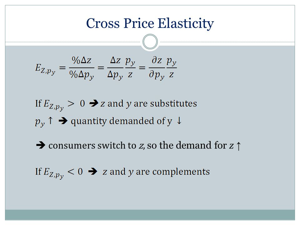 Cross Price Elasticity  consumers switch to z, so the demand for z ↑