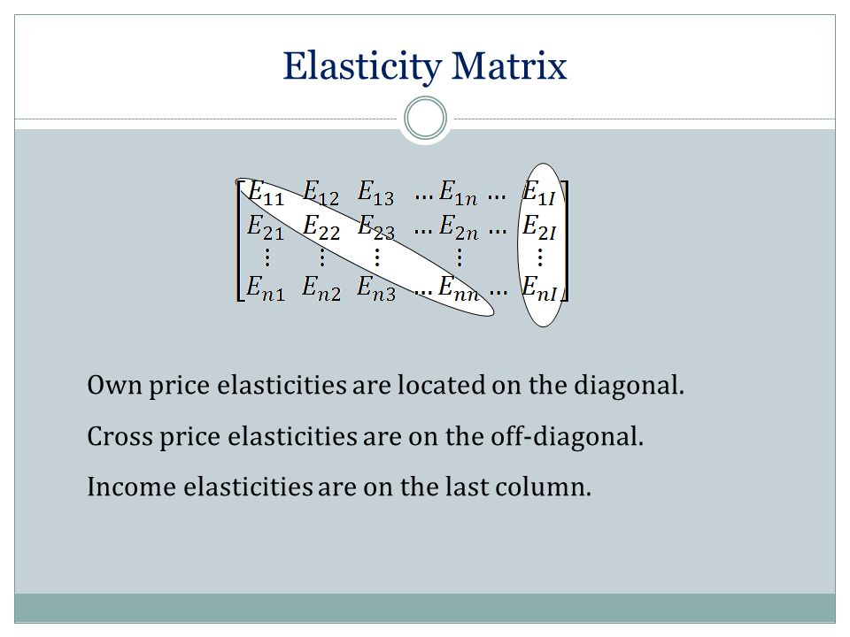 Elasticity Matrix Own price elasticities are located on the diagonal.
