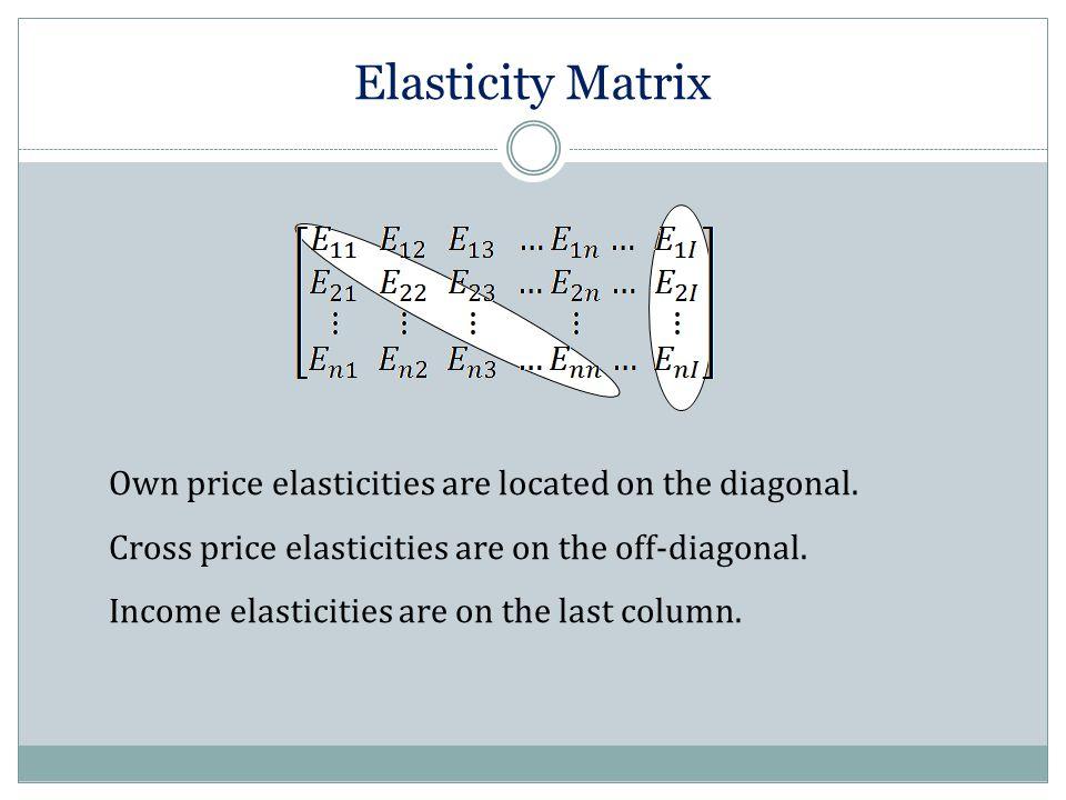 Elasticity Matrix Own price elasticities are located on the diagonal. Cross price elasticities are on the off-diagonal. Income elasticities are on the